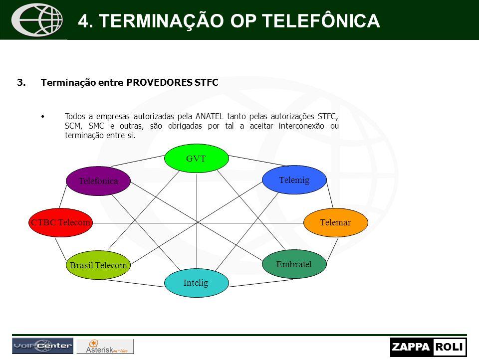 4. TERMINAÇÃO OP TELEFÔNICA