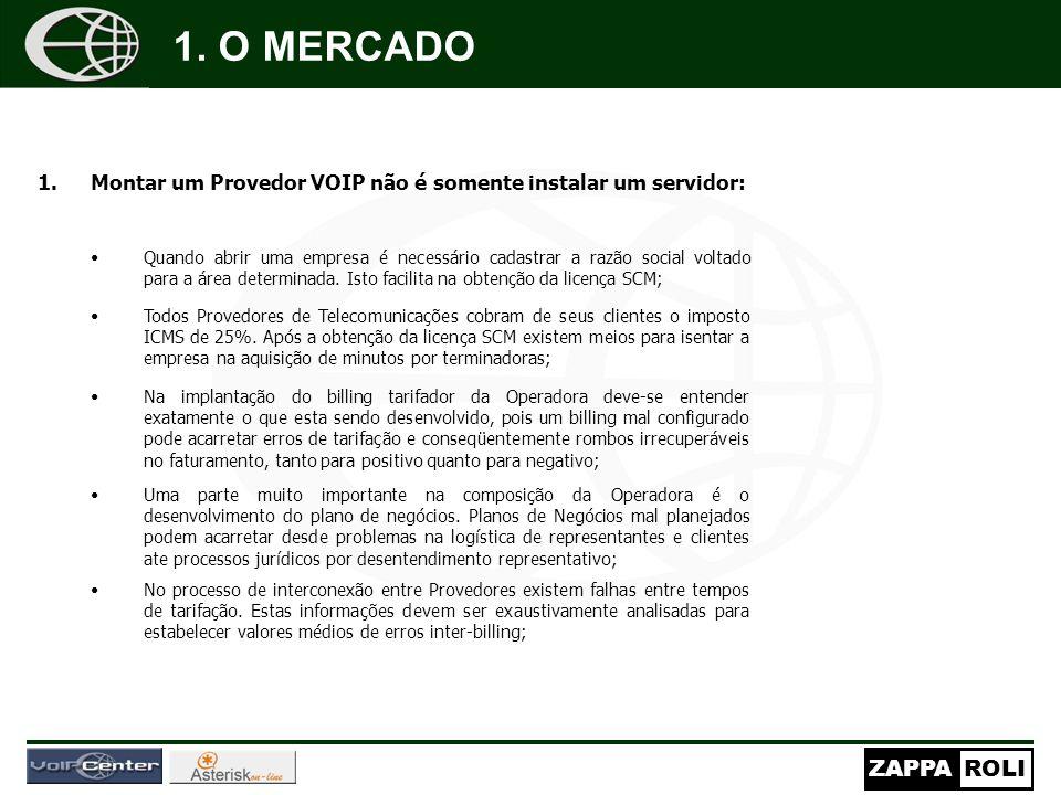 1. O MERCADO Montar um Provedor VOIP não é somente instalar um servidor: