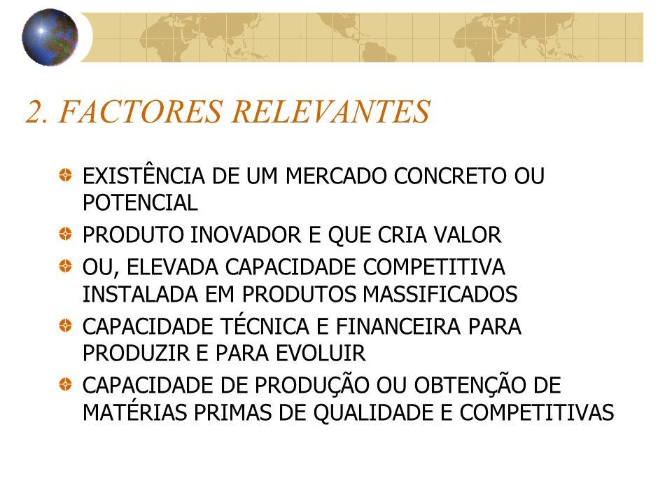 2. FACTORES RELEVANTES EXISTÊNCIA DE UM MERCADO CONCRETO OU POTENCIAL