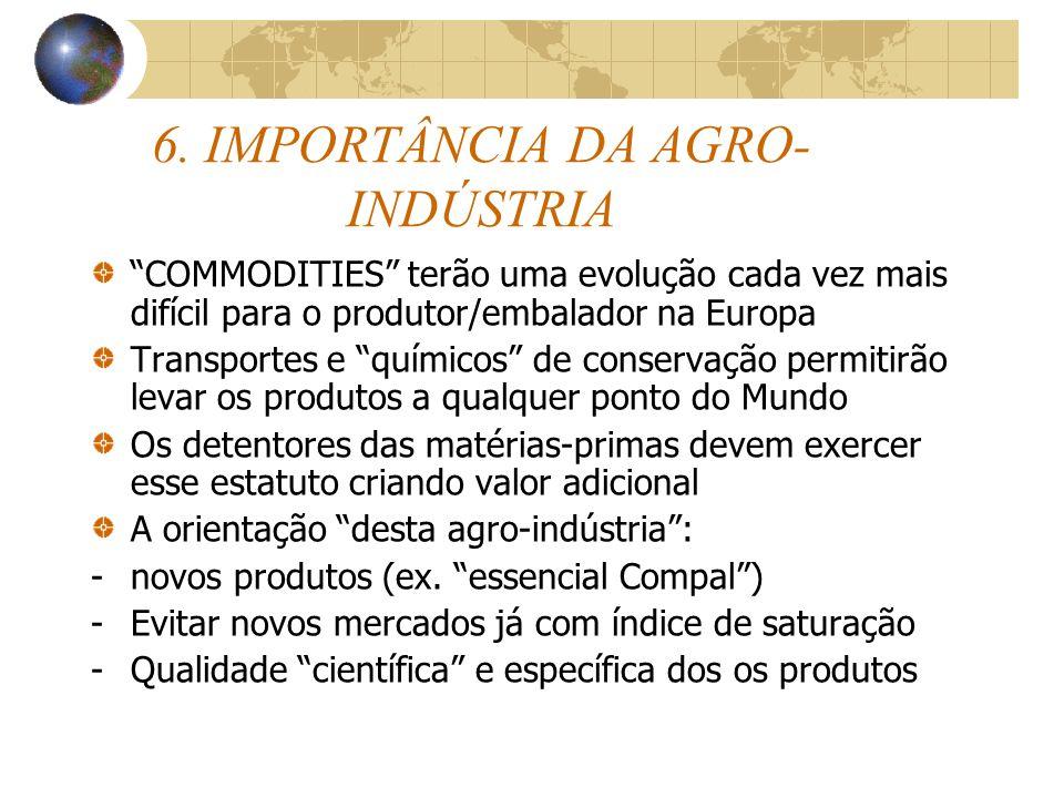 6. IMPORTÂNCIA DA AGRO-INDÚSTRIA