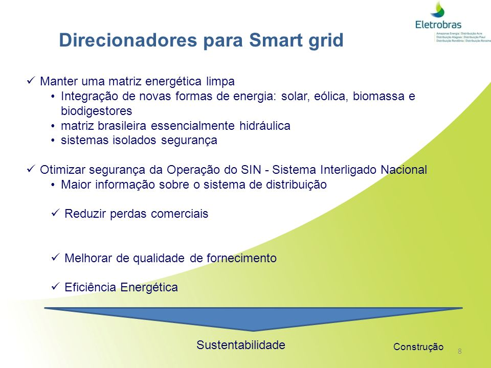 Direcionadores para Smart grid