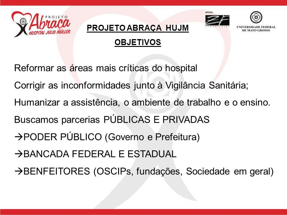 Reformar as áreas mais críticas do hospital