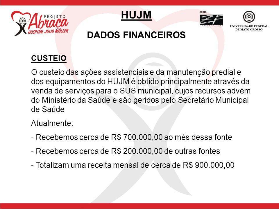 HUJM DADOS FINANCEIROS CUSTEIO