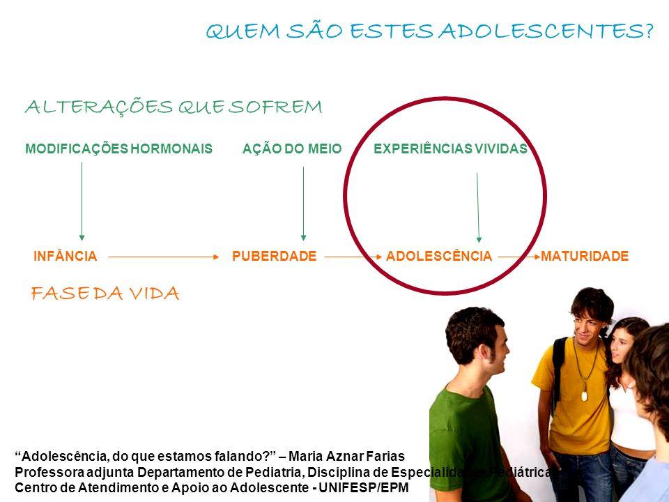 QUEM SÃO ESTES ADOLESCENTES