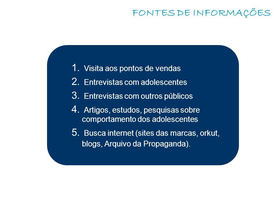 FONTES DE INFORMAÇÕES Visita aos pontos de vendas