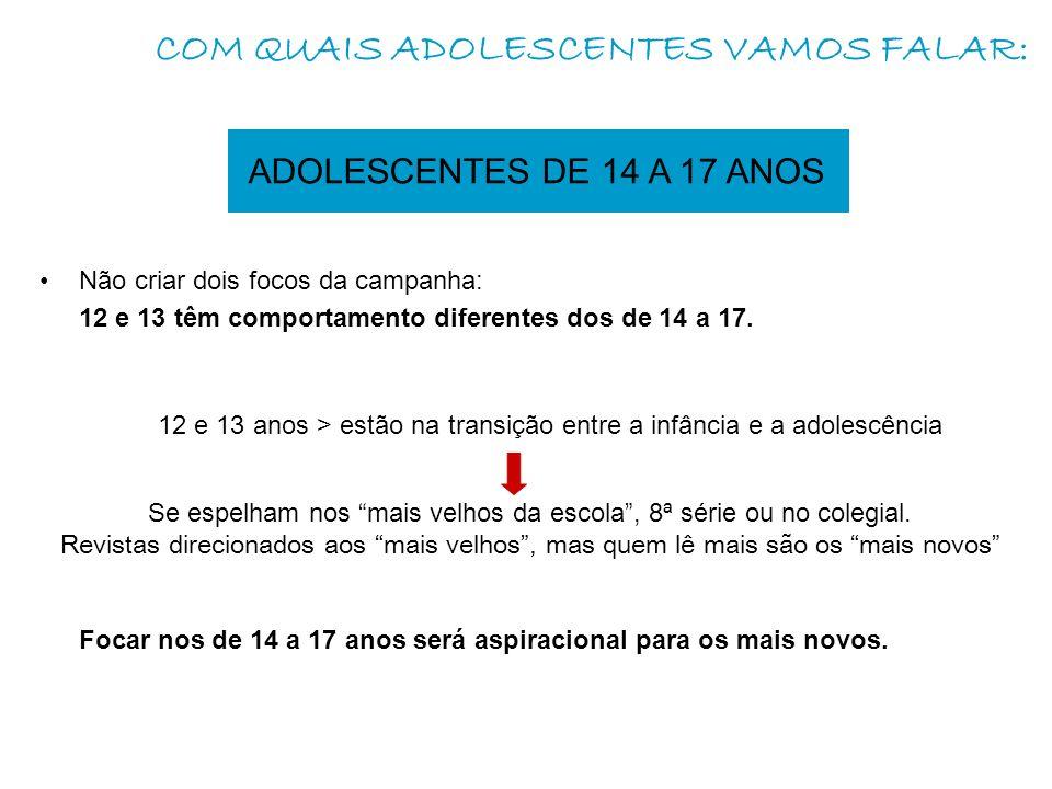 COM QUAIS ADOLESCENTES VAMOS FALAR: