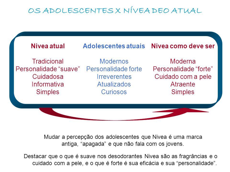 OS ADOLESCENTES X NÍVEA DEO ATUAL