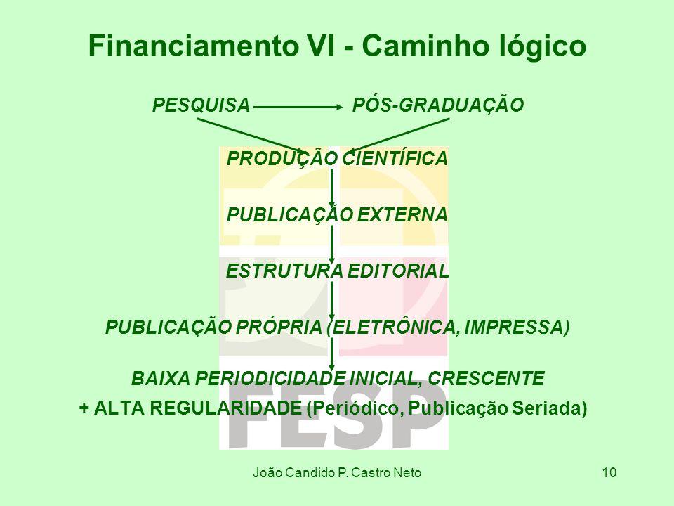 Financiamento VI - Caminho lógico
