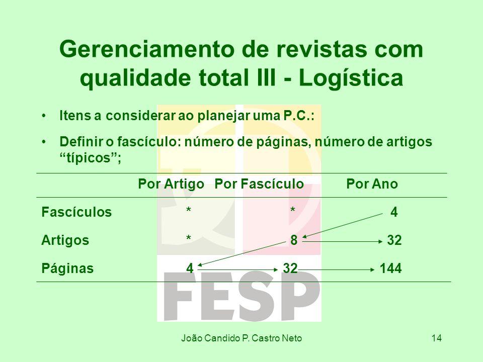 Gerenciamento de revistas com qualidade total III - Logística
