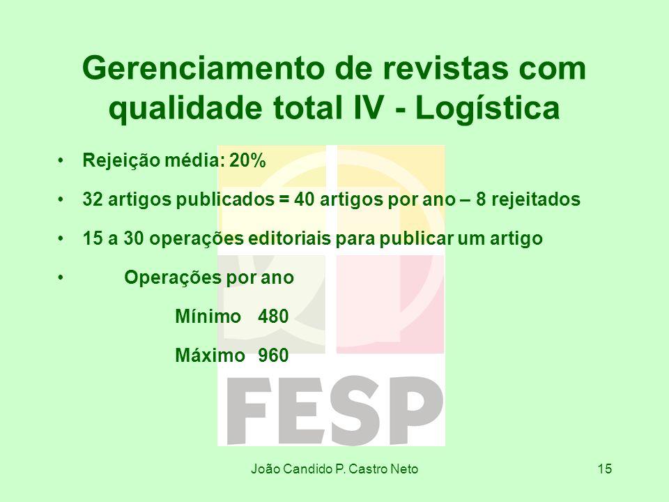 Gerenciamento de revistas com qualidade total IV - Logística