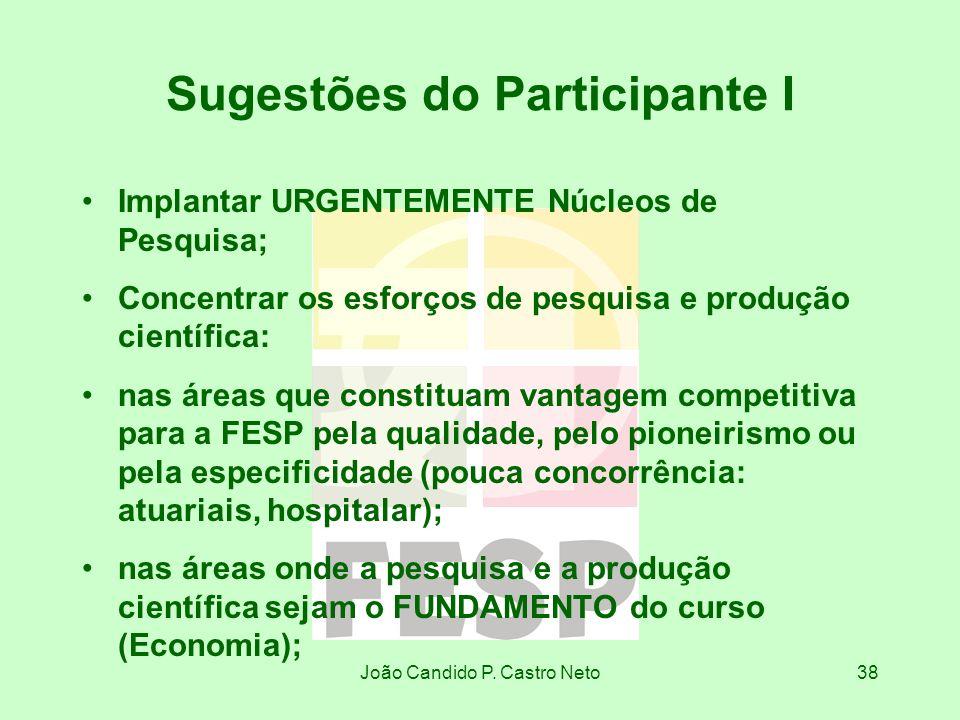 Sugestões do Participante I