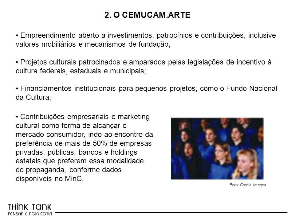 2. O CEMUCAM.ARTE Empreendimento aberto a investimentos, patrocínios e contribuições, inclusive valores mobiliários e mecanismos de fundação;