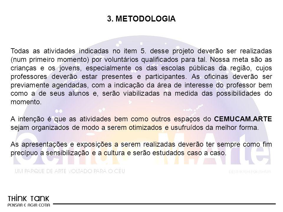 3. METODOLOGIA