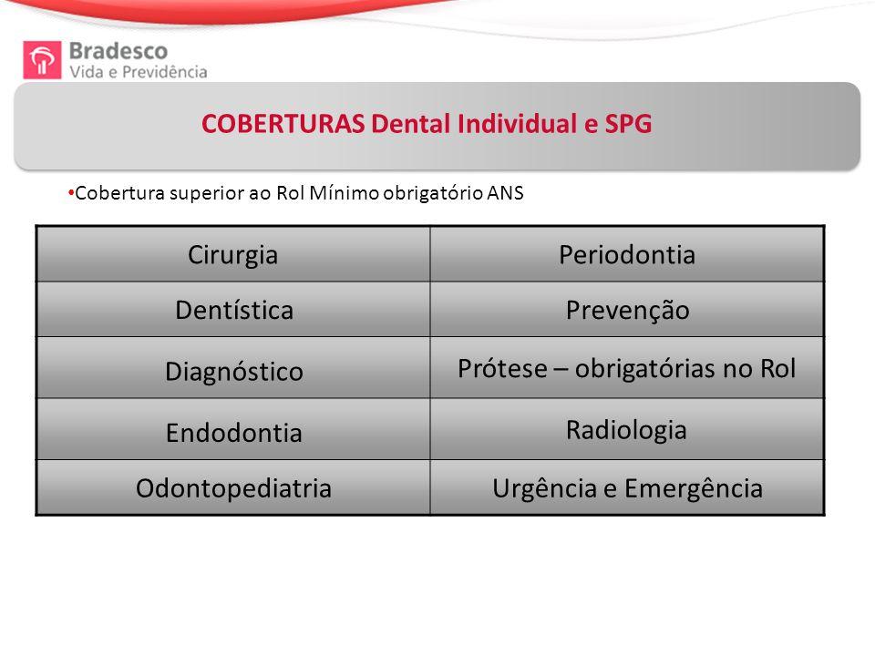 COBERTURAS Dental Individual e SPG