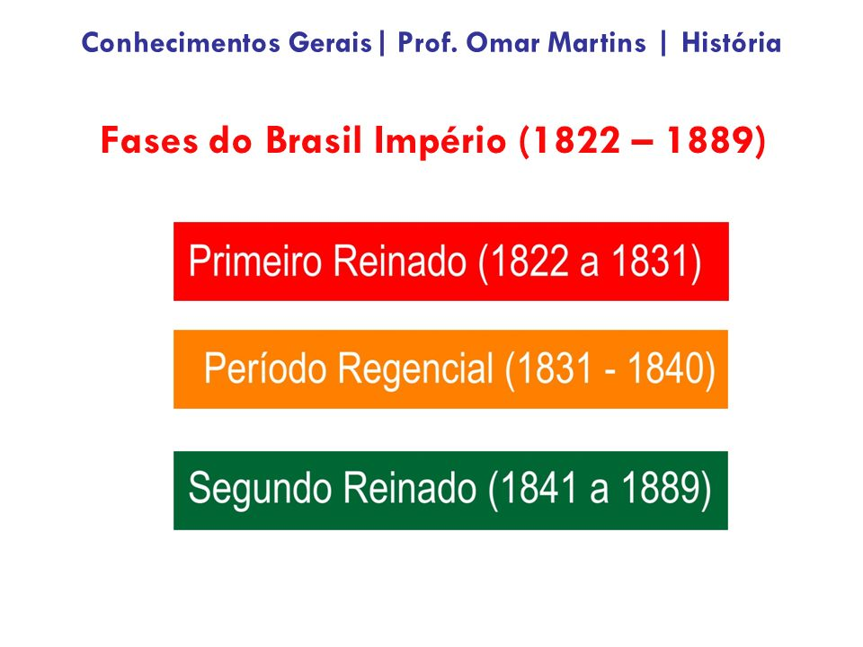 Fases do Brasil Império (1822 – 1889)