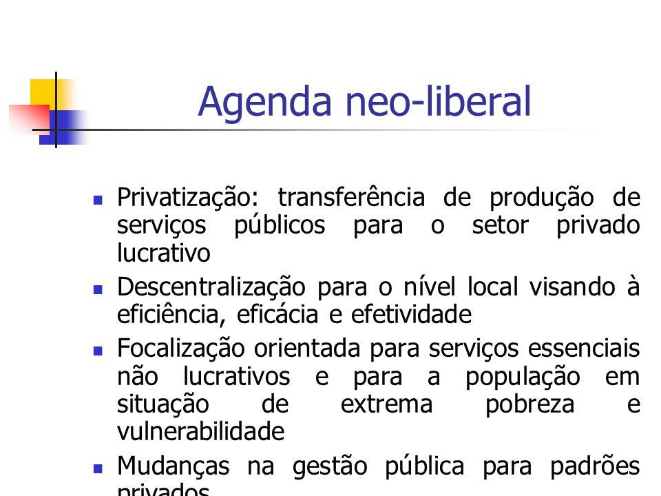 Agenda neo-liberal Privatização: transferência de produção de serviços públicos para o setor privado lucrativo.