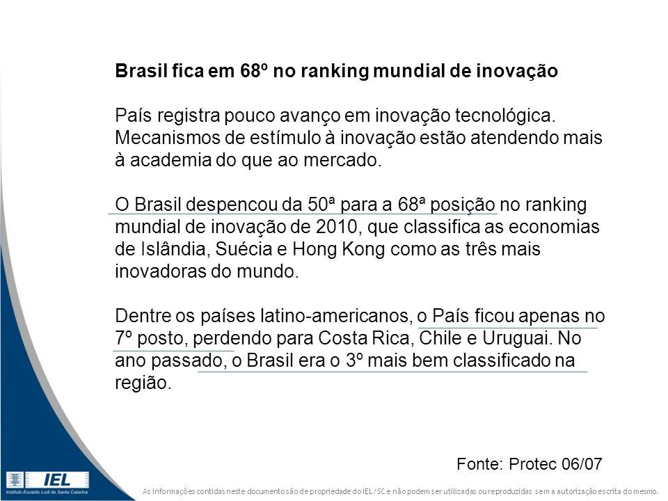 Brasil fica em 68º no ranking mundial de inovação