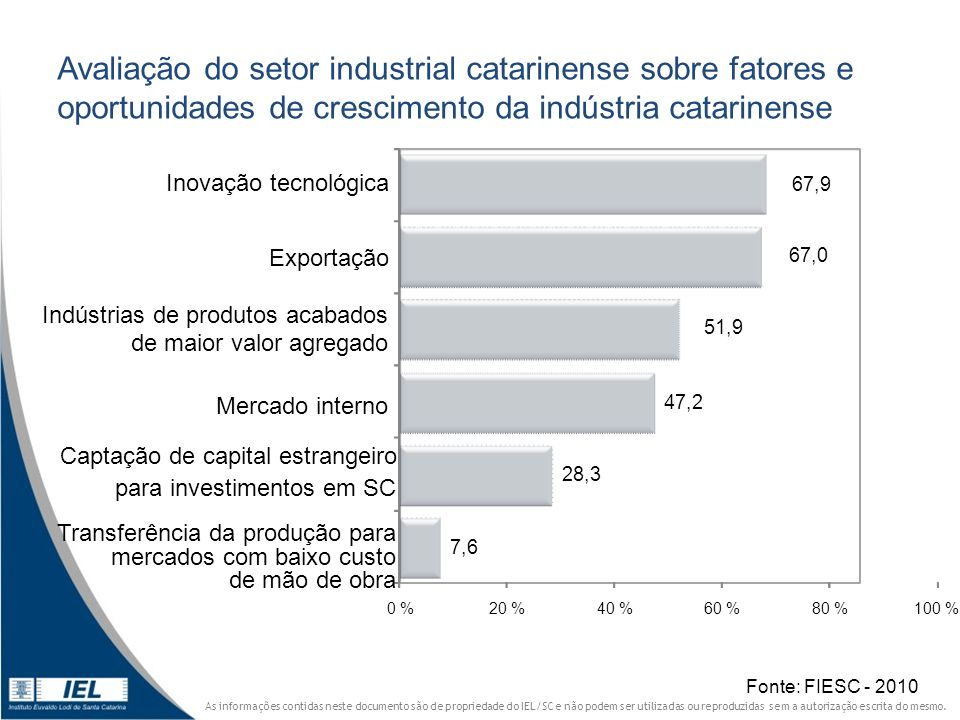 Avaliação do setor industrial catarinense sobre fatores e