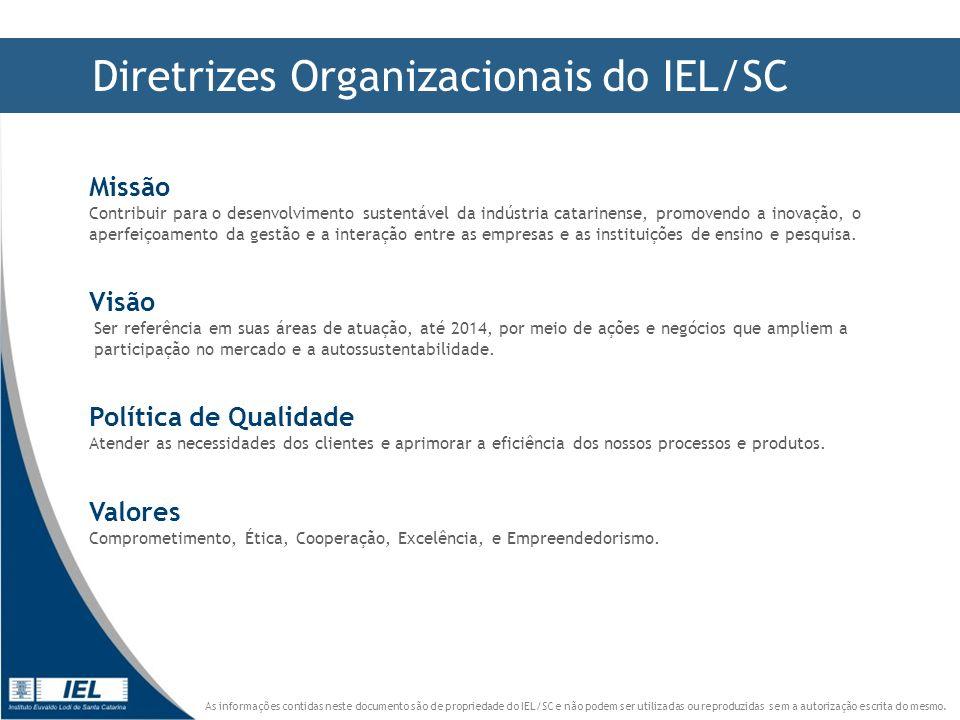 Diretrizes Organizacionais do IEL/SC