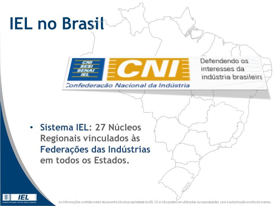 IEL no Brasil Sistema IEL: 27 Núcleos Regionais vinculados às Federações das Indústrias em todos os Estados.