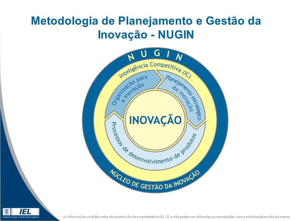 Metodologia de Planejamento e Gestão da Inovação - NUGIN