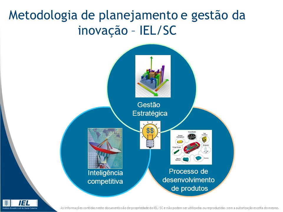 Metodologia de planejamento e gestão da inovação – IEL/SC