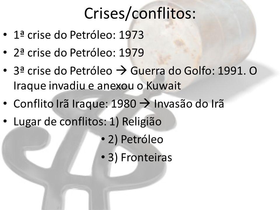 Crises/conflitos: 1ª crise do Petróleo: 1973