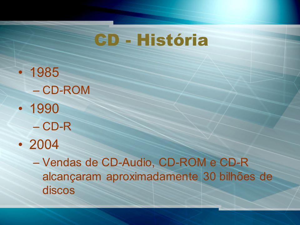 CD - História 1985 1990 2004 CD-ROM CD-R