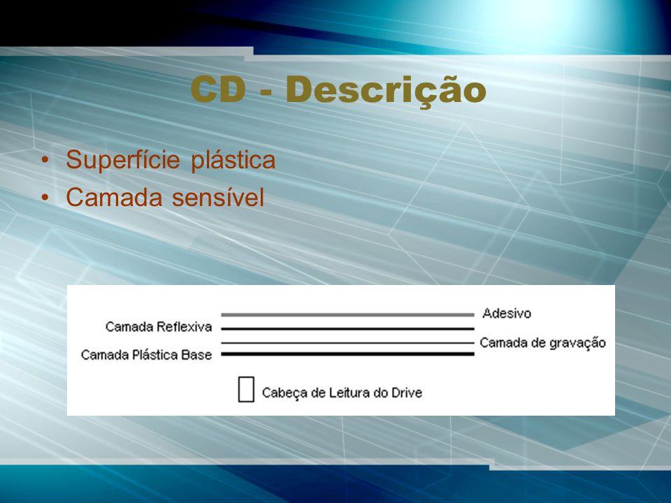 CD - Descrição Superfície plástica Camada sensível