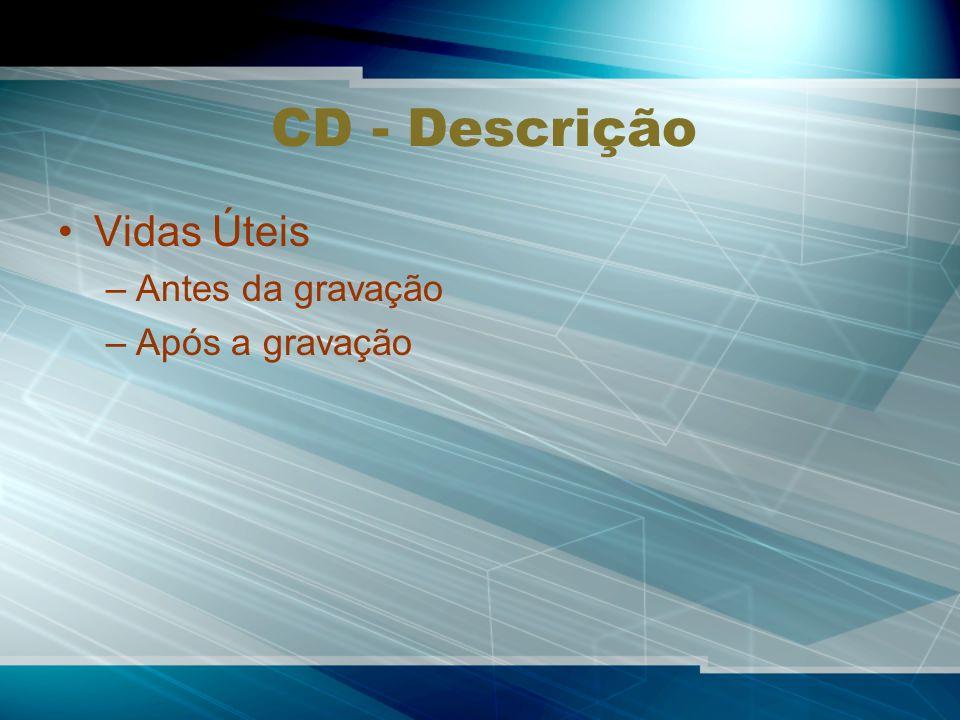 CD - Descrição Vidas Úteis Antes da gravação Após a gravação