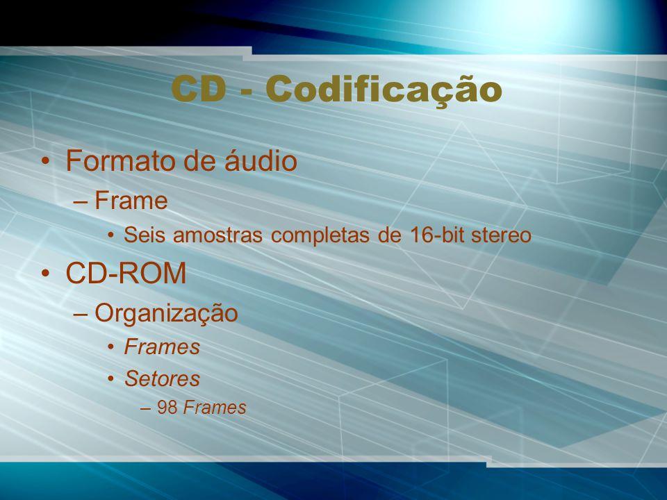 CD - Codificação Formato de áudio CD-ROM Frame Organização
