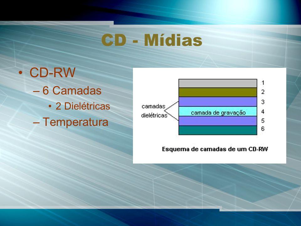 CD - Mídias CD-RW 6 Camadas Temperatura 2 Dielétricas