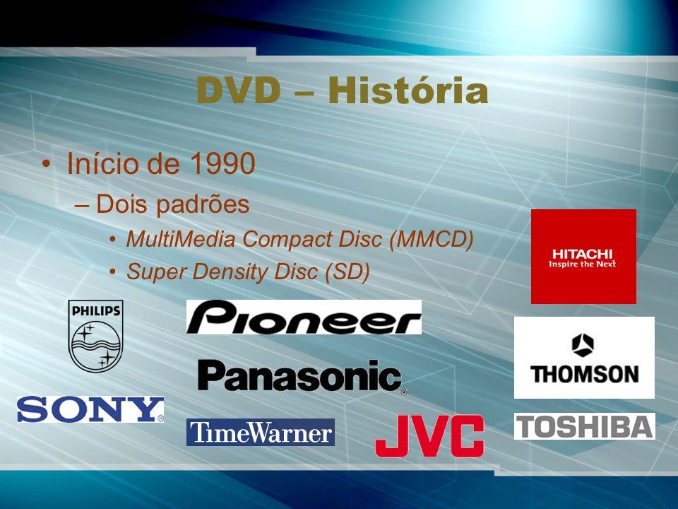 DVD – História Início de 1990 Dois padrões