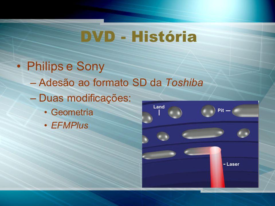 DVD - História Philips e Sony Adesão ao formato SD da Toshiba