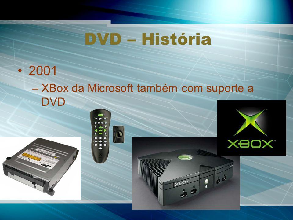 DVD – História 2001 XBox da Microsoft também com suporte a DVD