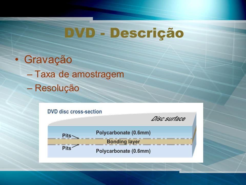 DVD - Descrição Gravação Taxa de amostragem Resolução