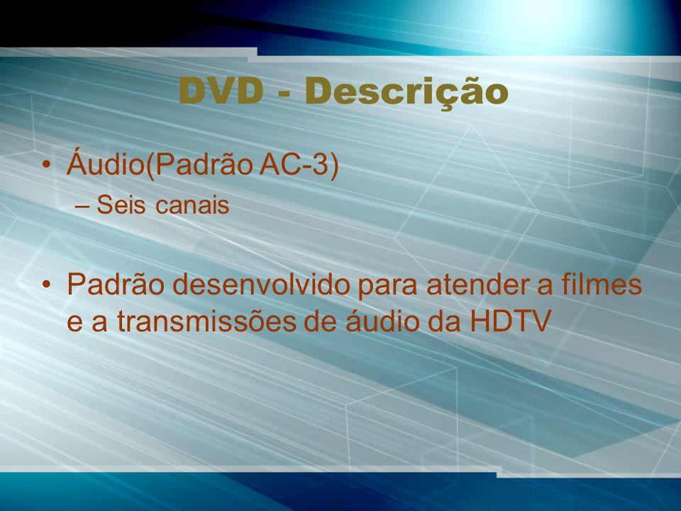 DVD - Descrição Áudio(Padrão AC-3)