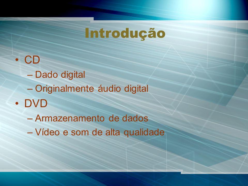 Introdução CD DVD Dado digital Originalmente áudio digital