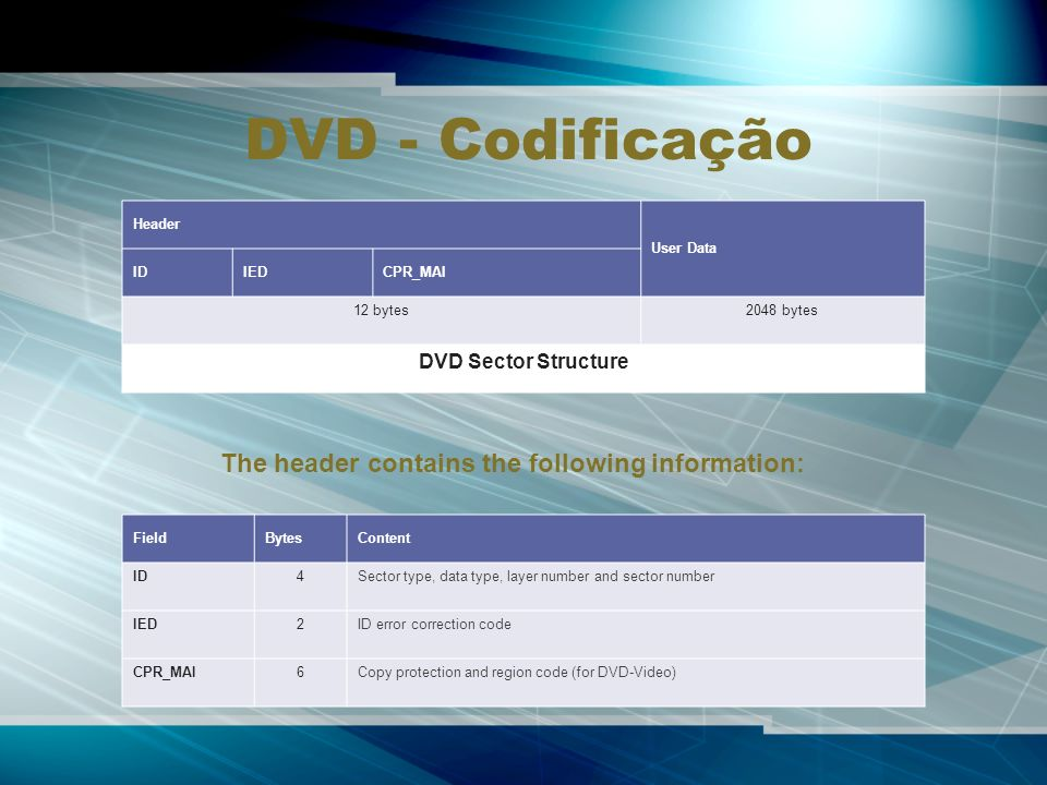 DVD - Codificação The header contains the following information: