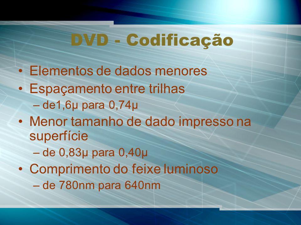 DVD - Codificação Elementos de dados menores Espaçamento entre trilhas