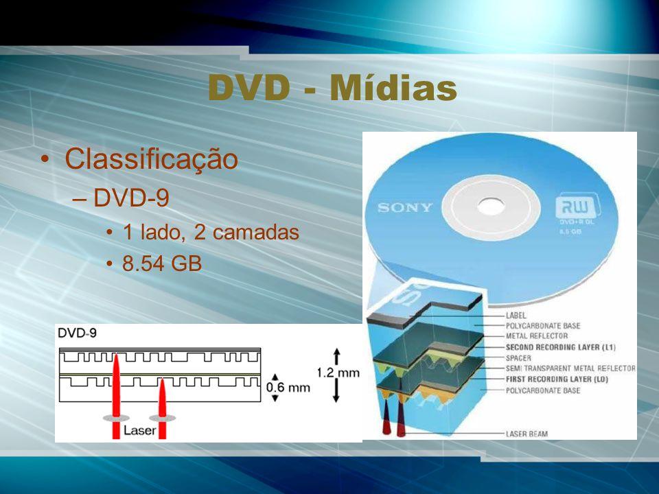DVD - Mídias Classificação DVD-9 1 lado, 2 camadas 8.54 GB