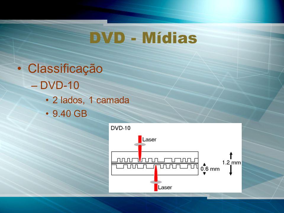 DVD - Mídias Classificação DVD-10 2 lados, 1 camada 9.40 GB