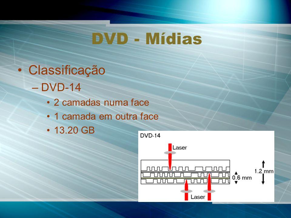 DVD - Mídias Classificação DVD-14 2 camadas numa face