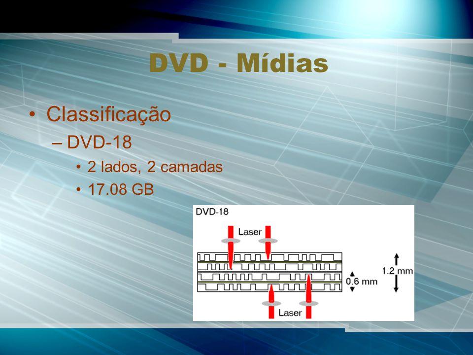 DVD - Mídias Classificação DVD-18 2 lados, 2 camadas 17.08 GB