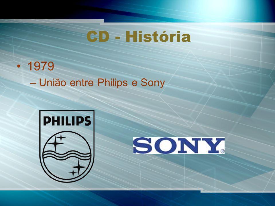 CD - História 1979 União entre Philips e Sony