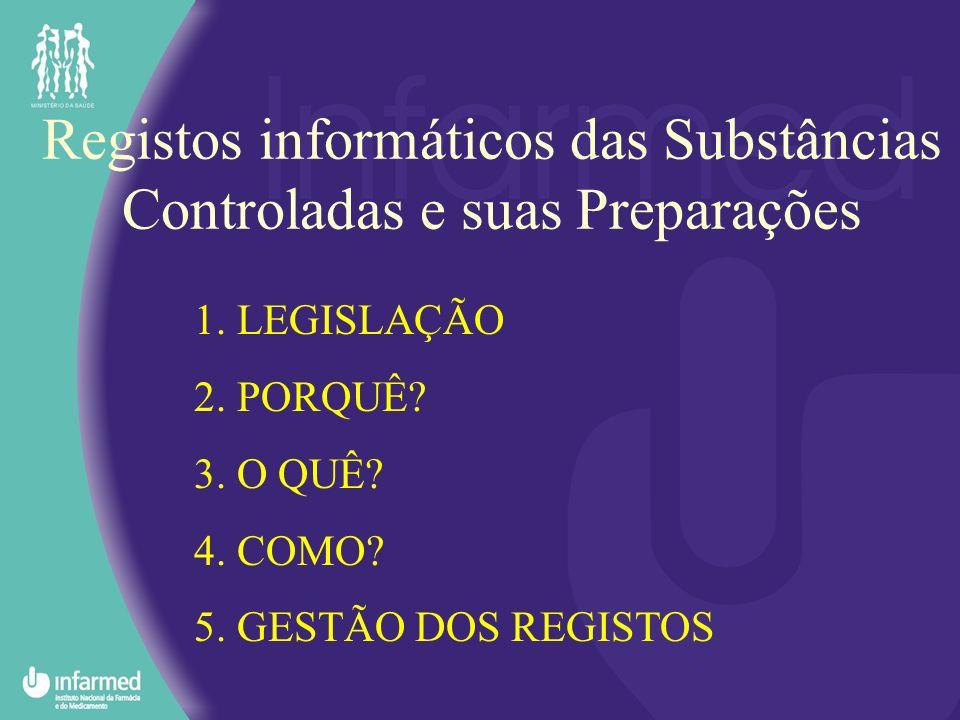 Registos informáticos das Substâncias Controladas e suas Preparações