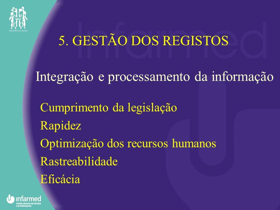 Integração e processamento da informação