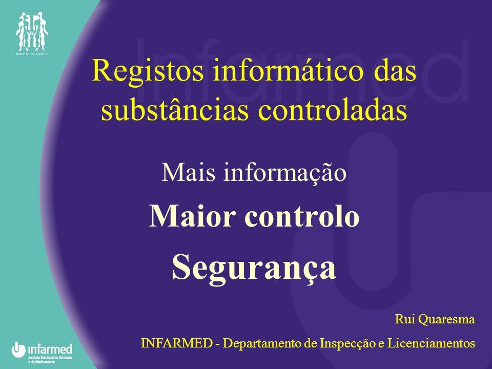 Registos informático das substâncias controladas