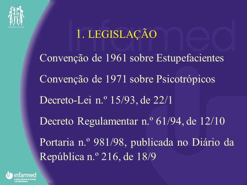 1. LEGISLAÇÃO Convenção de 1961 sobre Estupefacientes