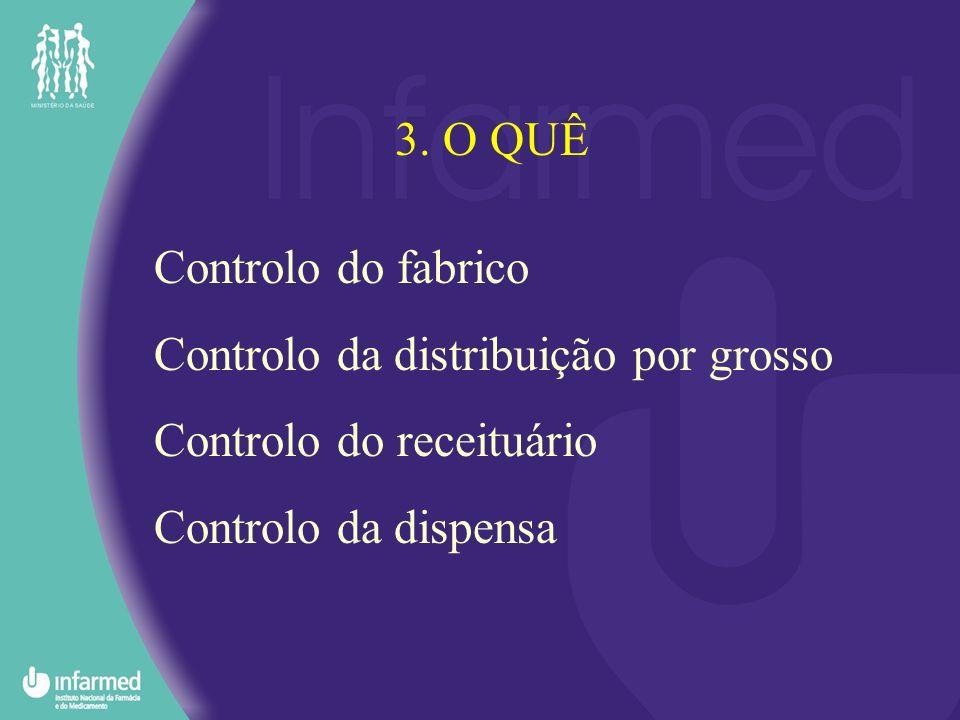 3. O QUÊ Controlo do fabrico. Controlo da distribuição por grosso.
